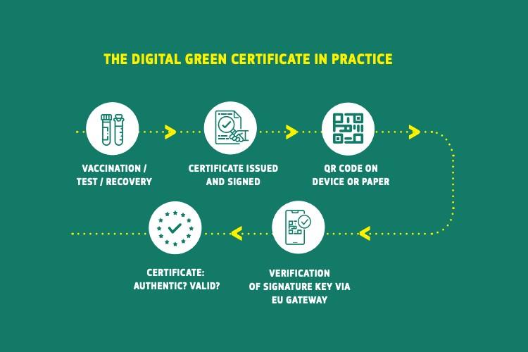 EU_Green_Certificate.jpg